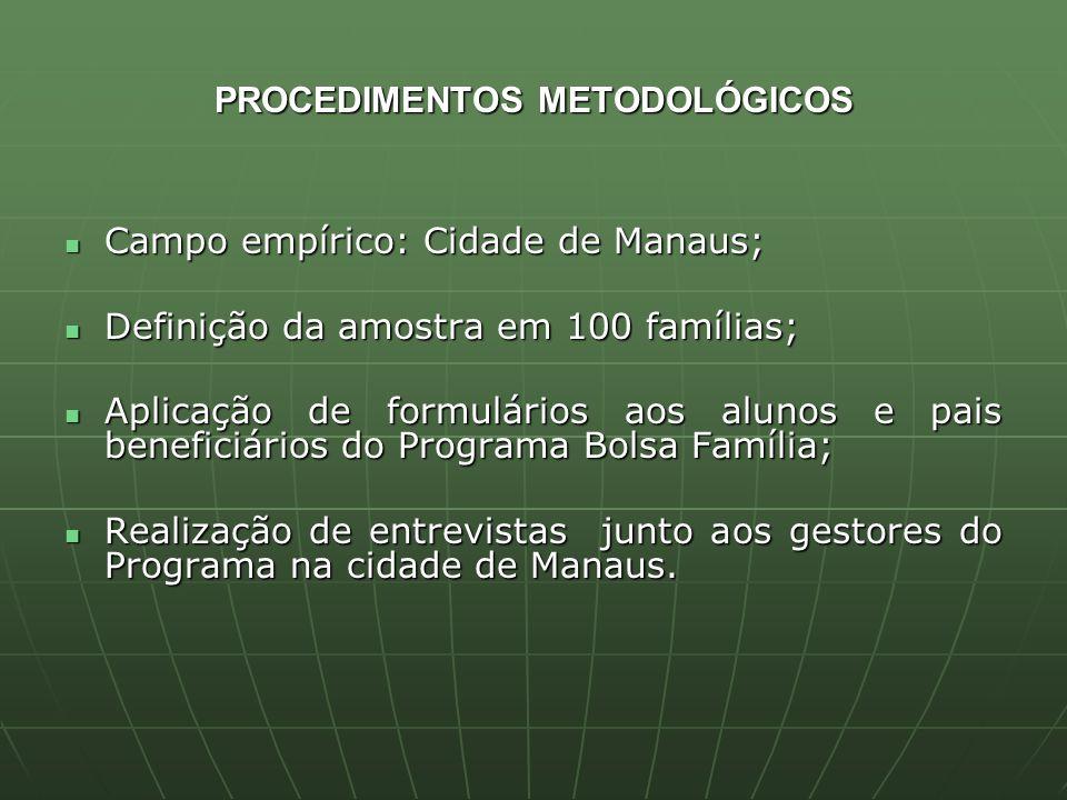 PROCEDIMENTOS METODOLÓGICOS Campo empírico: Cidade de Manaus; Campo empírico: Cidade de Manaus; Definição da amostra em 100 famílias; Definição da amo