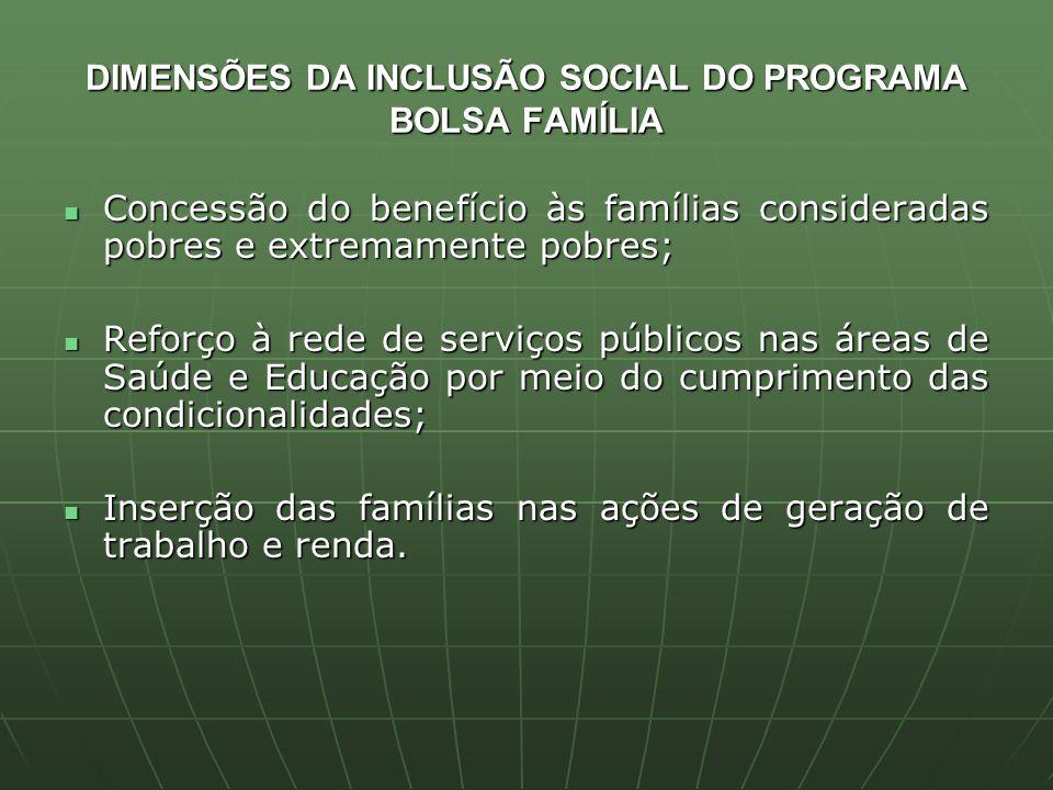 DIMENSÕES DA INCLUSÃO SOCIAL DO PROGRAMA BOLSA FAMÍLIA Concessão do benefício às famílias consideradas pobres e extremamente pobres; Concessão do bene