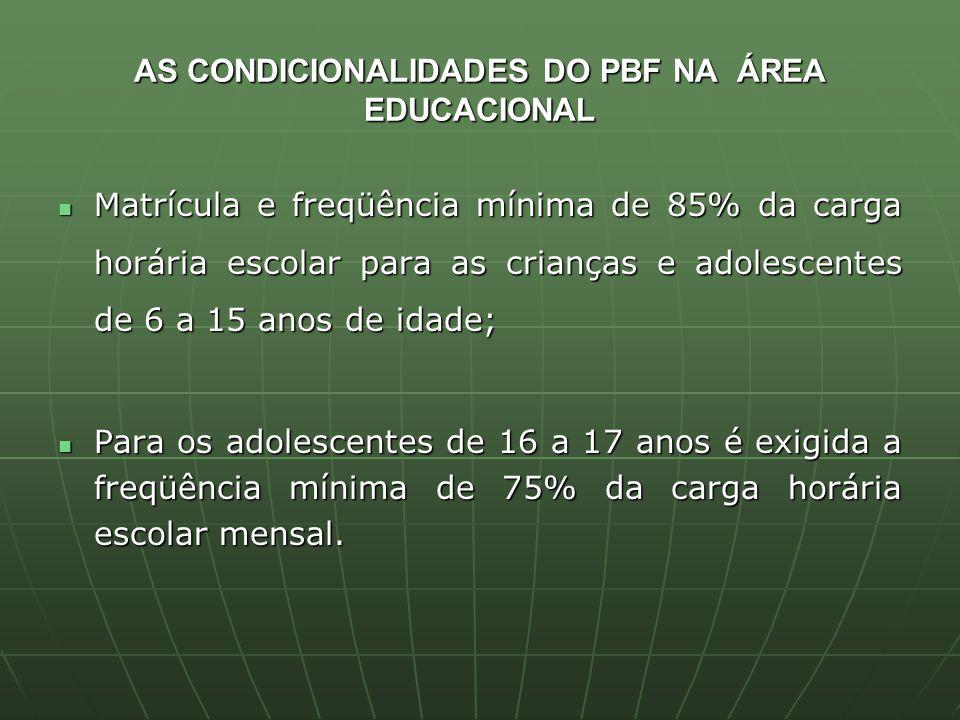 AS CONDICIONALIDADES DO PBF NA ÁREA EDUCACIONAL Matrícula e freqüência mínima de 85% da carga horária escolar para as crianças e adolescentes de 6 a 1