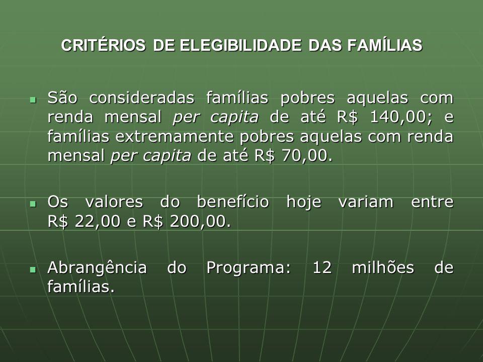 CRITÉRIOS DE ELEGIBILIDADE DAS FAMÍLIAS São consideradas famílias pobres aquelas com renda mensal per capita de até R$ 140,00; e famílias extremamente