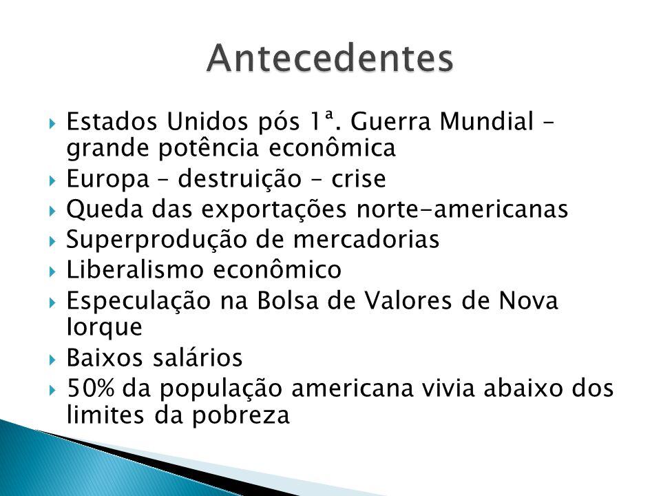 Estados Unidos pós 1ª. Guerra Mundial – grande potência econômica Europa – destruição – crise Queda das exportações norte-americanas Superprodução de