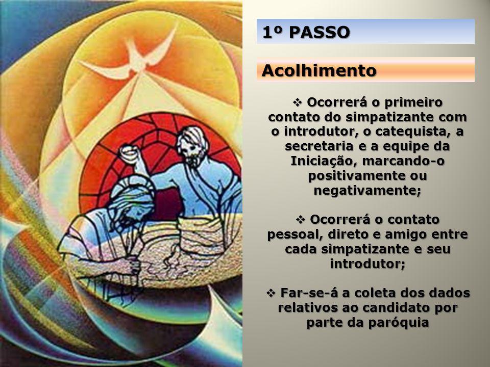 Em Síntese O quê.Celebração dos sacramentos da Iniciação cristã; O quê.