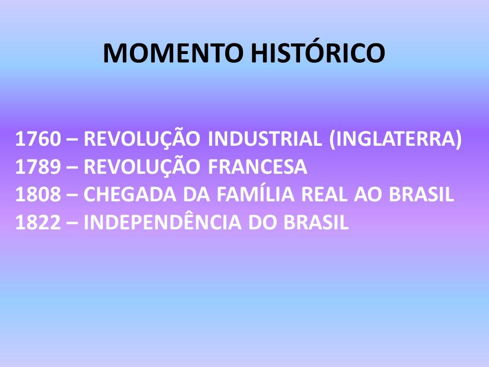 MOMENTO HISTÓRICO 1760 – REVOLUÇÃO INDUSTRIAL (INGLATERRA) 1789 – REVOLUÇÃO FRANCESA 1808 – CHEGADA DA FAMÍLIA REAL AO BRASIL 1822 – INDEPENDÊNCIA DO