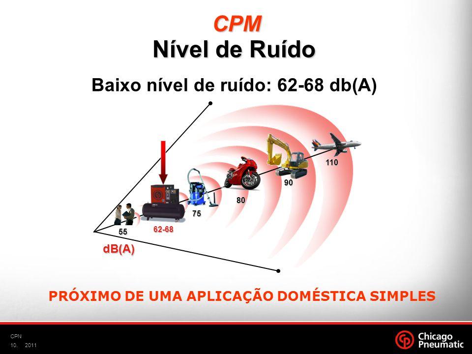 10. CPN 2011 PRÓXIMO DE UMA APLICAÇÃO DOMÉSTICA SIMPLES Nível de Ruído Baixo nível de ruído: 62-68 db(A) CPM 75 dB(A) 62-68 55 80 90 110