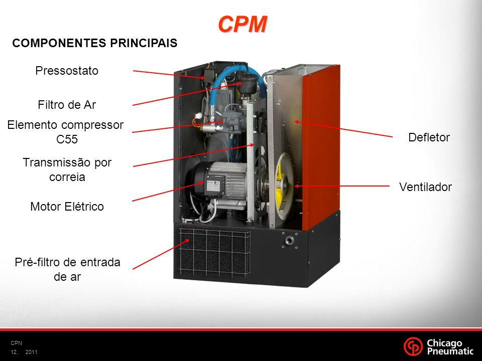12. CPN 2011 Filtro de Ar Ventilador Motor Elétrico Elemento compressor C55 Transmissão por correia Pressostato Pré-filtro de entrada de ar CPM COMPON
