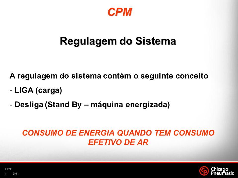 8. CPN 2011 Regulagem do Sistema A regulagem do sistema contém o seguinte conceito - LIGA (carga) - Desliga (Stand By – máquina energizada) CONSUMO DE