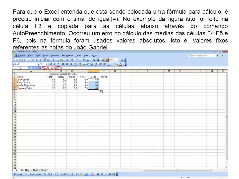 Para que o Excel entenda que está sendo colocada uma fórmula para cálculo, é preciso iniciar com o sinal de igual(=). No exemplo da figura isto foi fe
