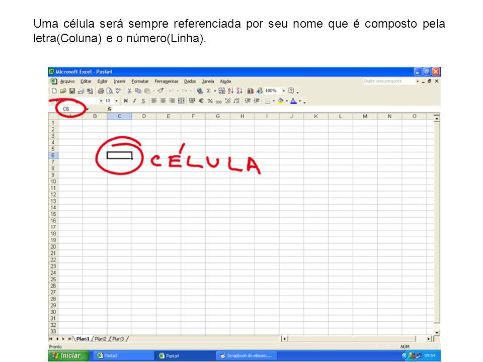 Uma célula será sempre referenciada por seu nome que é composto pela letra(Coluna) e o número(Linha).