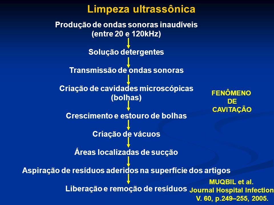 Limpeza ultrassônica Produção de ondas sonoras inaudíveis (entre 20 e 120kHz) Solução detergentes Transmissão de ondas sonoras Criação de cavidades microscópicas (bolhas) Crescimento e estouro de bolhas Criação de vácuos Áreas localizadas de sucção Aspiração de resíduos aderidos na superfície dos artigos Liberação e remoção de resíduos MUQBIL et al.