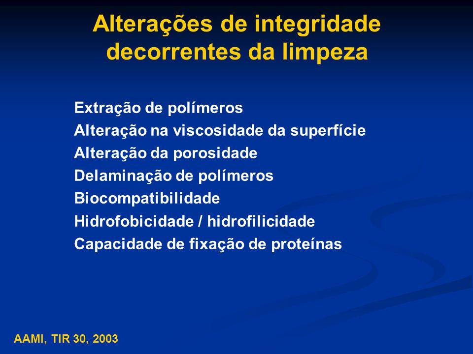 Alterações de integridade decorrentes da limpeza Extração de polímeros Alteração na viscosidade da superfície Alteração da porosidade Delaminação de polímeros Biocompatibilidade Hidrofobicidade / hidrofilicidade Capacidade de fixação de proteínas AAMI, TIR 30, 2003