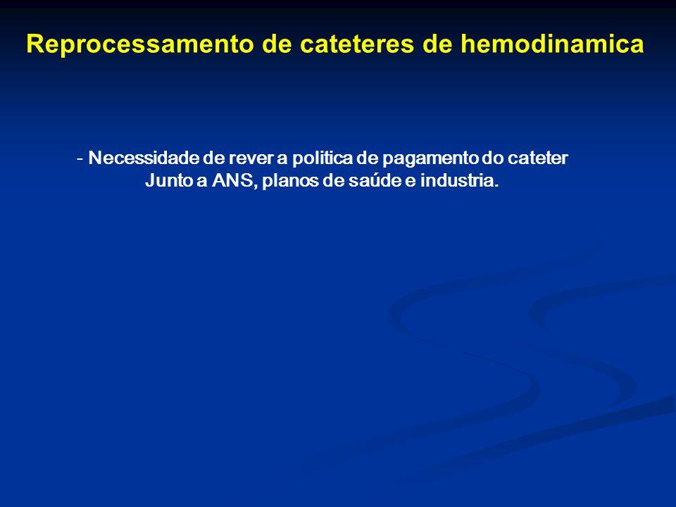 Reprocessamento de cateteres de hemodinamica - Necessidade de rever a politica de pagamento do cateter Junto a ANS, planos de saúde e industria.