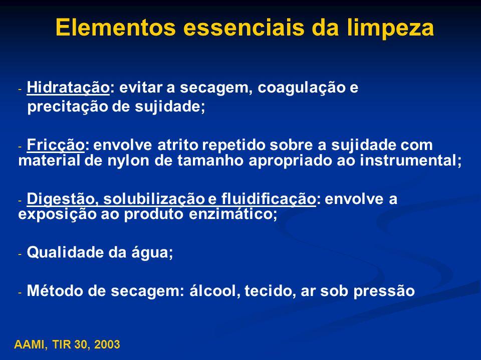 Parâmetros para a água usada no reprocessamento AAMI.