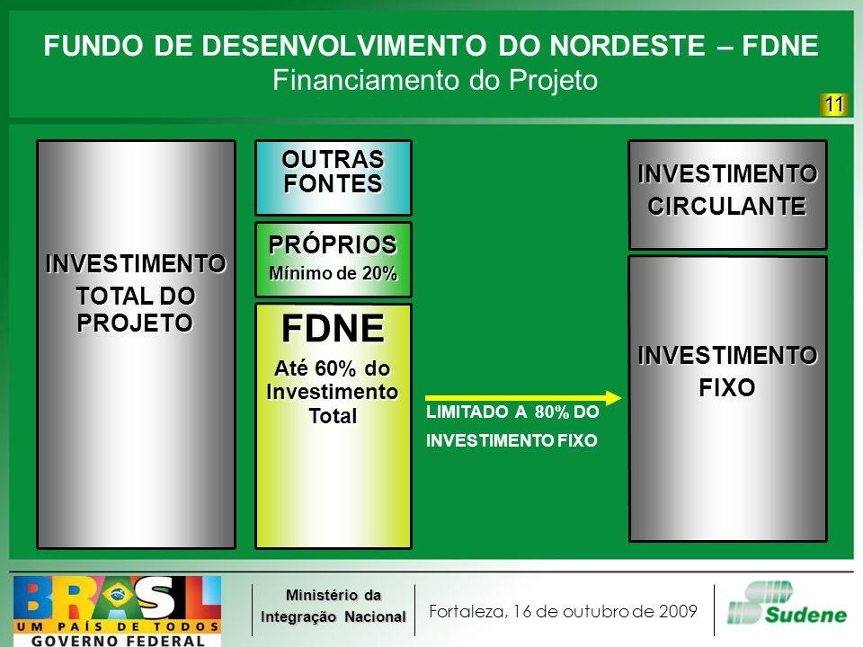 Fortaleza, 16 de outubro de 2009 Ministério da Integração Nacional FUNDO DE DESENVOLVIMENTO DO NORDESTE – FDNEINVESTIMENTO TOTAL DO PROJETO INVESTIMENTOCIRCULANTE OUTRASFONTES FDNE Até 60% do Investimento Total PRÓPRIOS Mínimo de 20% INVESTIMENTOFIXO LIMITADO A 80% DO INVESTIMENTO FIXO Financiamento do Projeto 11