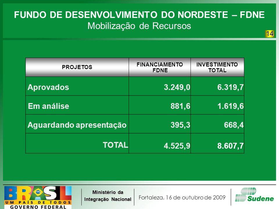 Fortaleza, 16 de outubro de 2009 Ministério da Integração Nacional FUNDO DE DESENVOLVIMENTO DO NORDESTE – FDNE Mobilização de Recursos 14PROJETOSFINAN