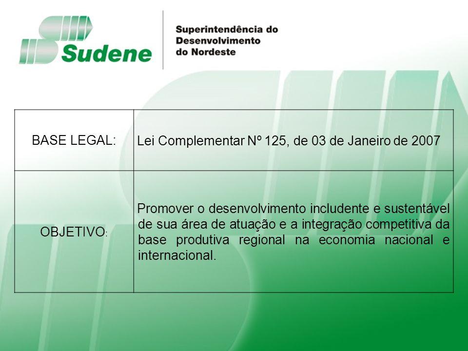 Fortaleza, 16 de outubro de 2009 Ministério da Integração Nacional BASE LEGAL: Lei Complementar Nº 125, de 03 de Janeiro de 2007 OBJETIVO : Promover o