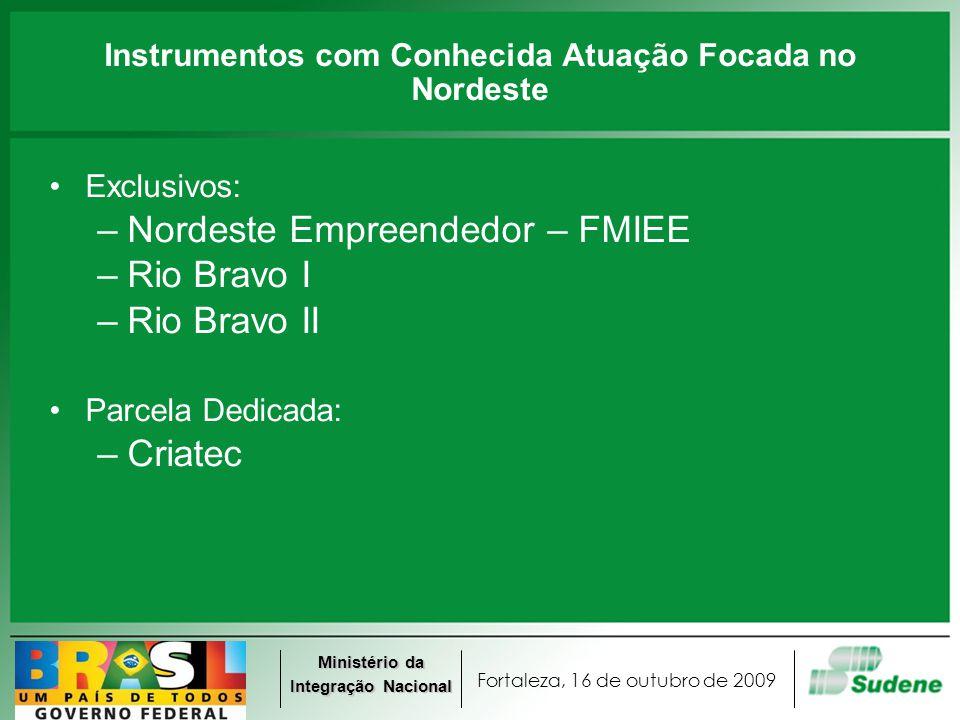 Fortaleza, 16 de outubro de 2009 Ministério da Integração Nacional Instrumentos com Conhecida Atuação Focada no Nordeste Exclusivos: – Nordeste Empree