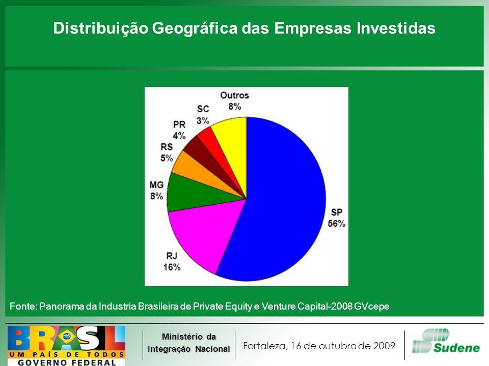 Fortaleza, 16 de outubro de 2009 Ministério da Integração Nacional Distribuição Geográfica das Empresas Investidas Fonte: Panorama da Industria Brasileira de Private Equity e Venture Capital-2008 GVcepe
