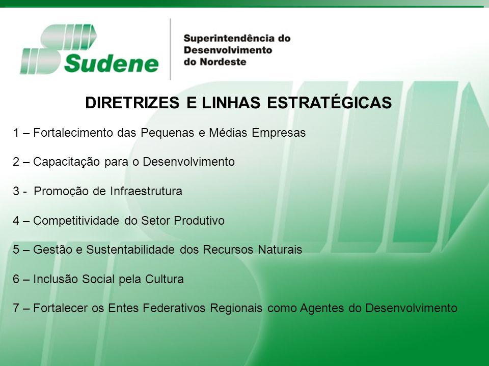 Fortaleza, 16 de outubro de 2009 Ministério da Integração Nacional DIRETRIZES E LINHAS ESTRATÉGICAS 1 – Fortalecimento das Pequenas e Médias Empresas