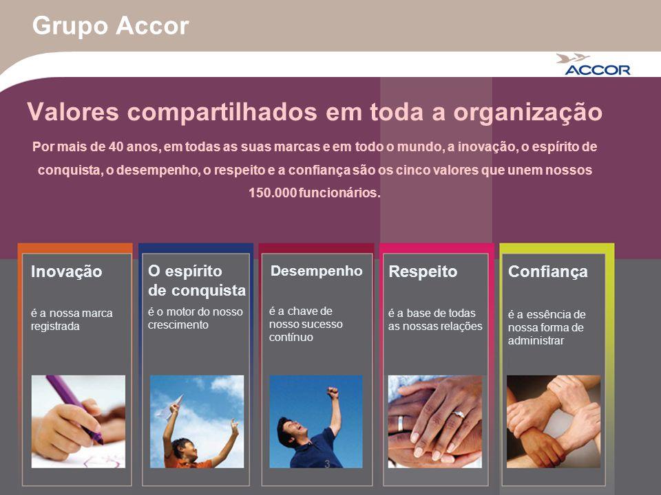 Janeiro - 2009 Grupo Accor Valores compartilhados em toda a organização Por mais de 40 anos, em todas as suas marcas e em todo o mundo, a inovação, o