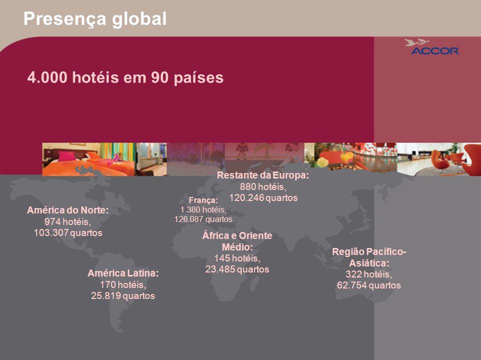 Janeiro - 2009 Presença global 5 750 M América do Norte: 974 hotéis, 103.307 quartos 4.000 hotéis em 90 países França: 1.380 hotéis, 126.087 quartos R
