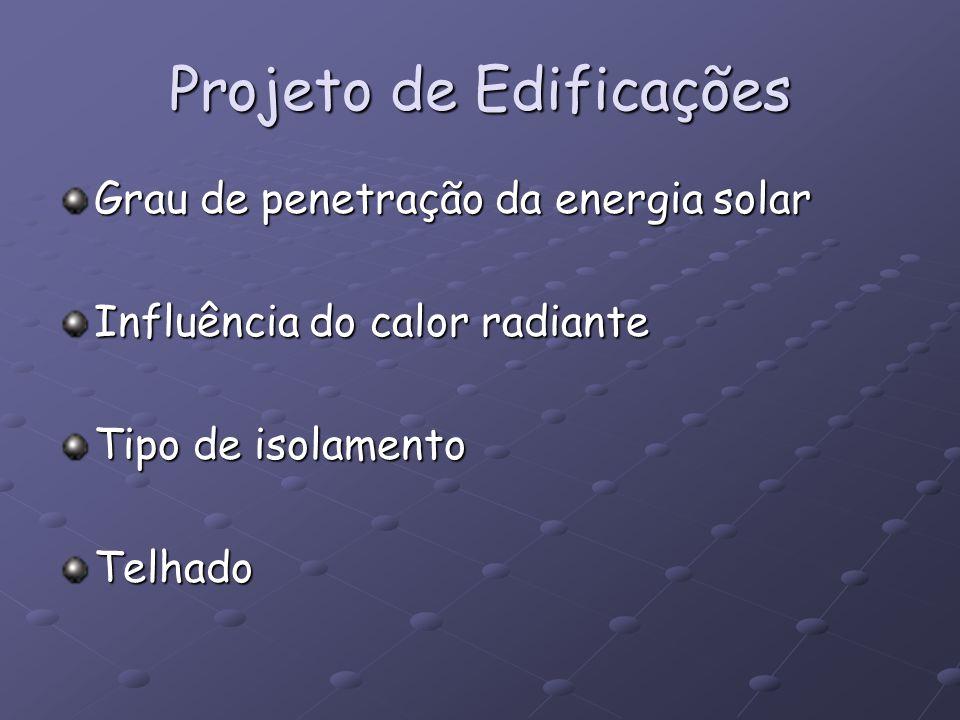 Projeto de Edificações Grau de penetração da energia solar Influência do calor radiante Tipo de isolamento Telhado