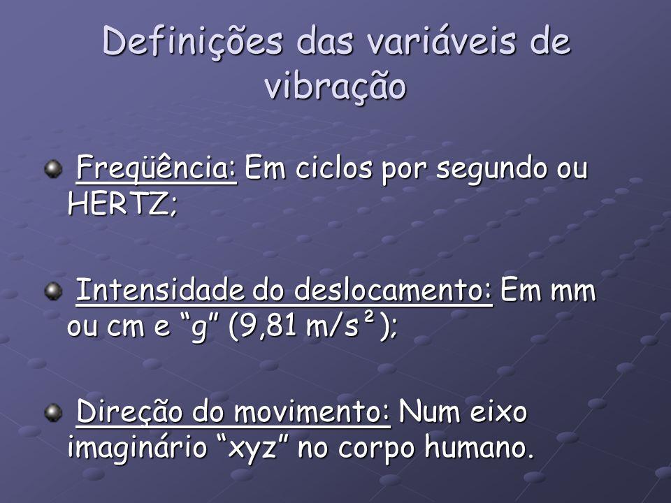 Definições das variáveis de vibração Freqüência: Em ciclos por segundo ou HERTZ; Freqüência: Em ciclos por segundo ou HERTZ; Intensidade do deslocamen