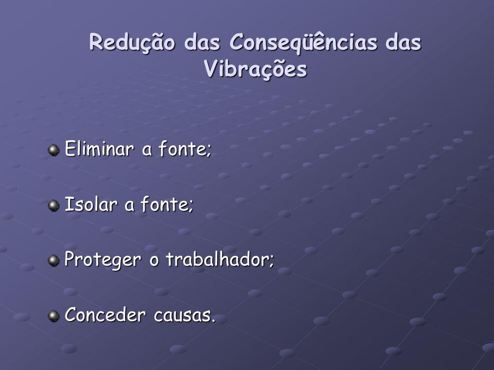 Redução das Conseqüências das Vibrações Eliminar a fonte; Isolar a fonte; Proteger o trabalhador; Conceder causas.