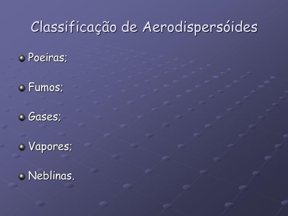 Classificação de Aerodispersóides Poeiras;Fumos; Gases; Vapores; Neblinas.