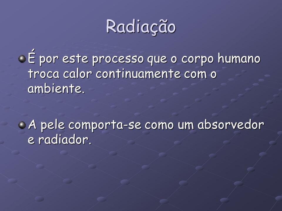 Radiação É por este processo que o corpo humano troca calor continuamente com o ambiente. A pele comporta-se como um absorvedor e radiador.