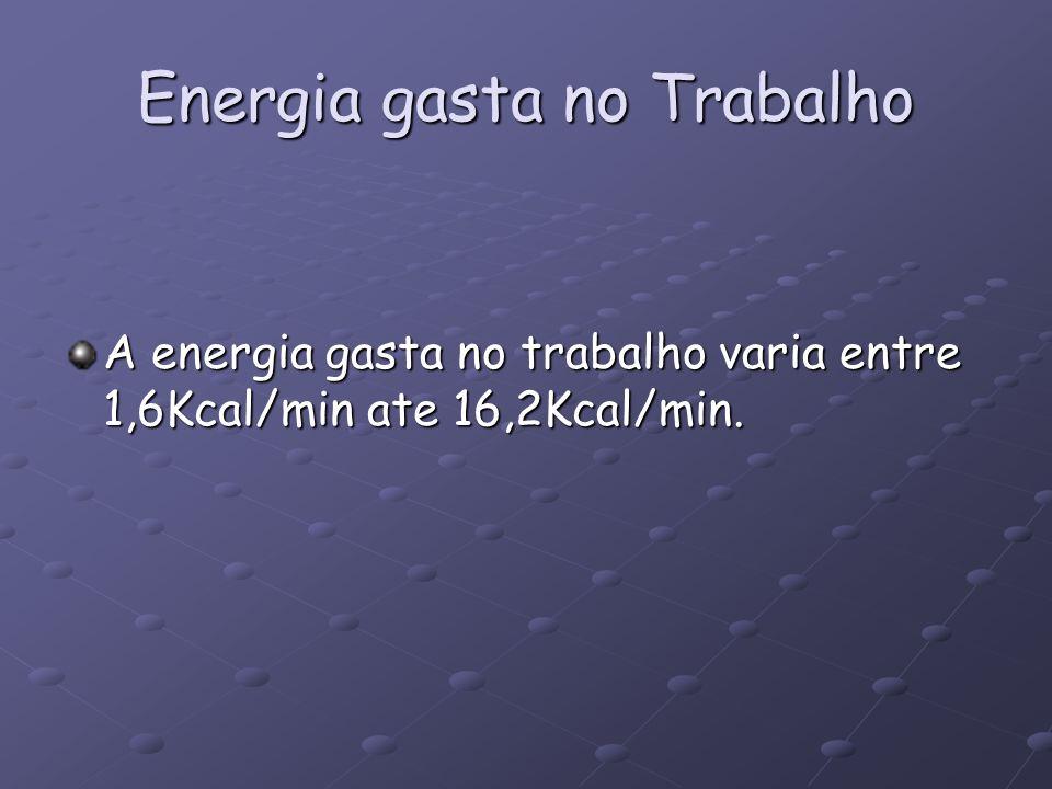 Energia gasta no Trabalho A energia gasta no trabalho varia entre 1,6Kcal/min ate 16,2Kcal/min.