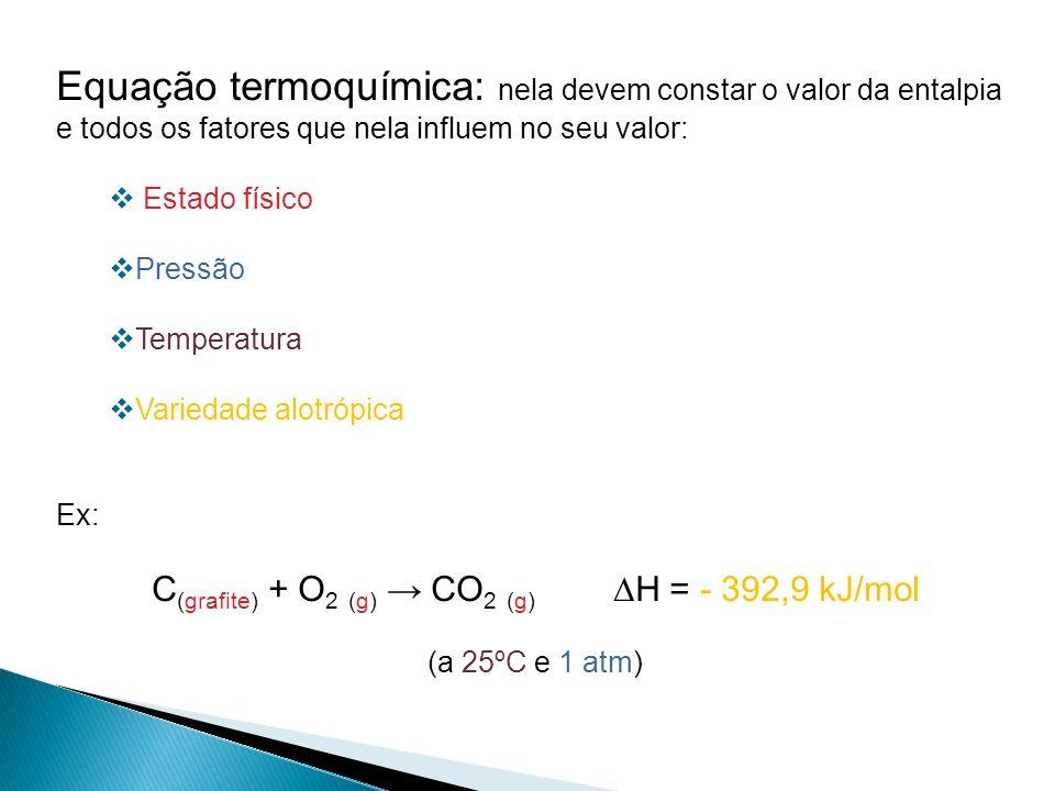 Equação termoquímica: nela devem constar o valor da entalpia e todos os fatores que nela influem no seu valor: Estado físico Pressão Temperatura Variedade alotrópica Ex: C (grafite) + O 2 (g) CO 2 (g) H = - 392,9 kJ/mol (a 25ºC e 1 atm)