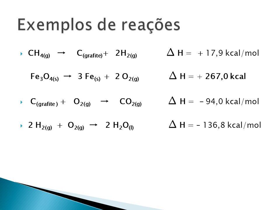 CH 4(g) C (grafite) + 2H 2(g) H = + 17,9 kcal/mol Fe 3 O 4(s) 3 Fe (s) + 2 O 2(g) H = + 267,0 kcal C (grafite ) + O 2(g) CO 2(g) H = – 94,0 kcal/mol 2 H 2(g) + O 2(g) 2 H 2 O (l) H = – 136,8 kcal/mol