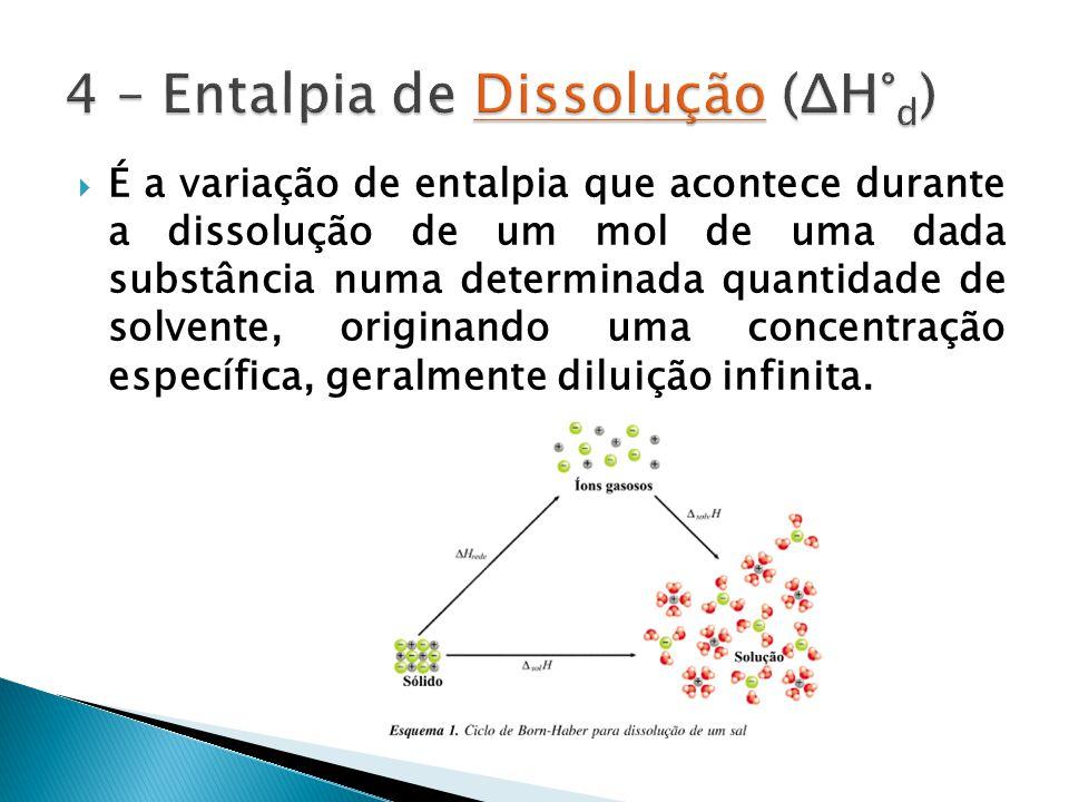 É a variação de entalpia que acontece durante a dissolução de um mol de uma dada substância numa determinada quantidade de solvente, originando uma concentração específica, geralmente diluição infinita.