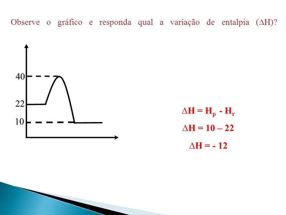 Observe o gráfico e responda qual a variação de entalpia (H)? H = H p - H r H = 10 – 22 H = - 12