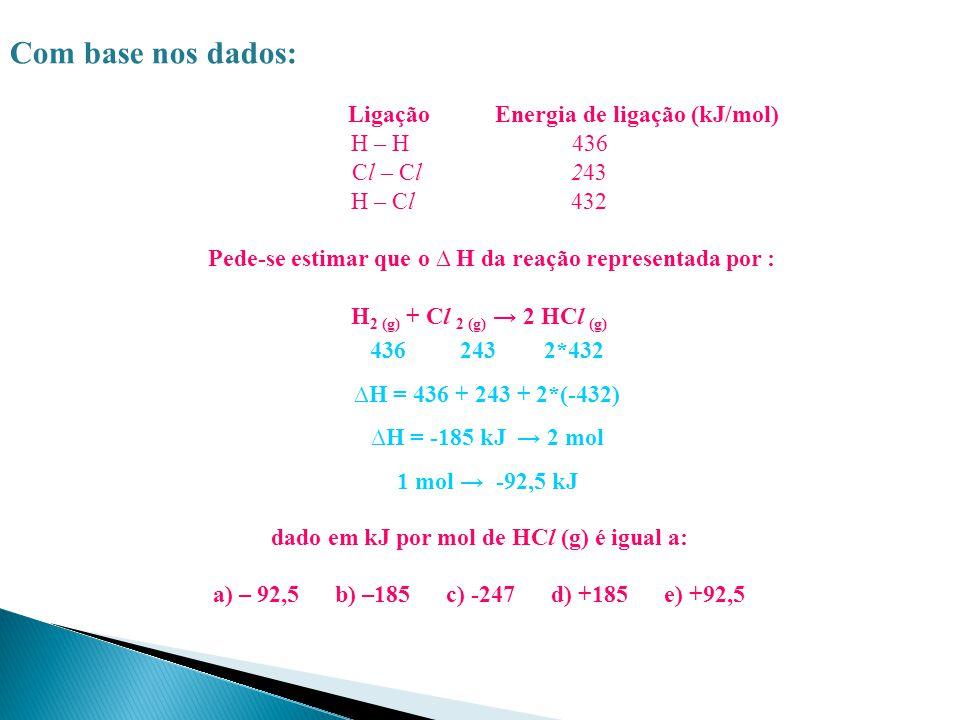 Com base nos dados: Ligação Energia de ligação (kJ/mol) H – H 436 Cl – Cl 243 H – Cl 432 Pede-se estimar que o H da reação representada por : H 2 (g) + Cl 2 (g) 2 HCl (g) dado em kJ por mol de HCl (g) é igual a: a) – 92,5 b) –185 c) -247 d) +185 e) +92,5 436 243 2*432 H = 436 + 243 + 2*(-432) H = -185 kJ 2 mol 1 mol -92,5 kJ