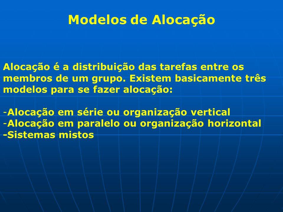 Modelos de Alocação Alocação é a distribuição das tarefas entre os membros de um grupo.