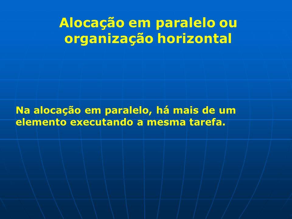 Alocação em paralelo ou organização horizontal Na alocação em paralelo, há mais de um elemento executando a mesma tarefa.