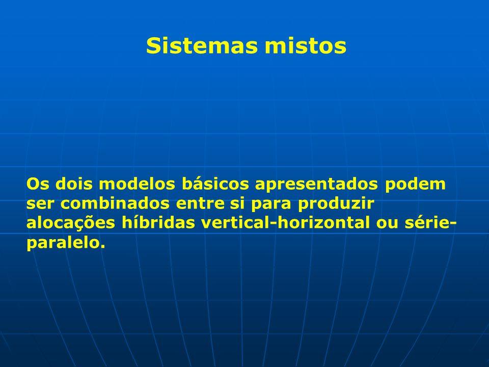 Sistemas mistos Os dois modelos básicos apresentados podem ser combinados entre si para produzir alocações híbridas vertical-horizontal ou série- paralelo.