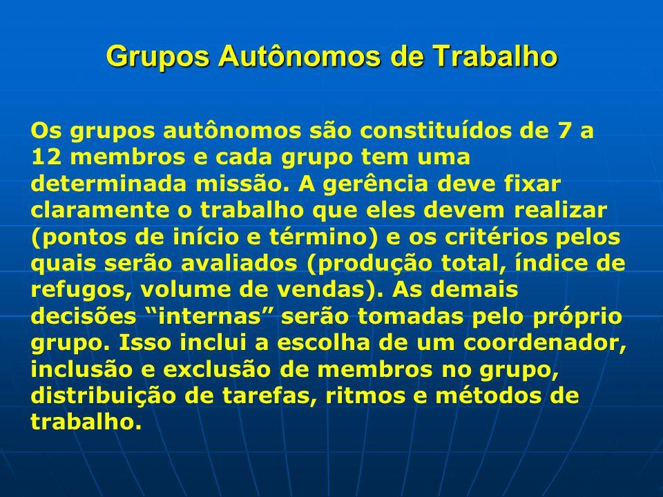 Grupos Autônomos de Trabalho Os grupos autônomos são constituídos de 7 a 12 membros e cada grupo tem uma determinada missão.