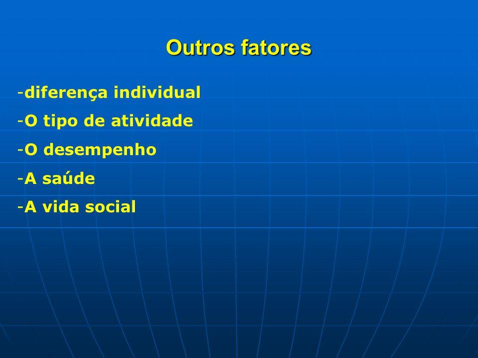 Outros fatores - -diferença individual - -O tipo de atividade - -O desempenho - -A saúde - -A vida social