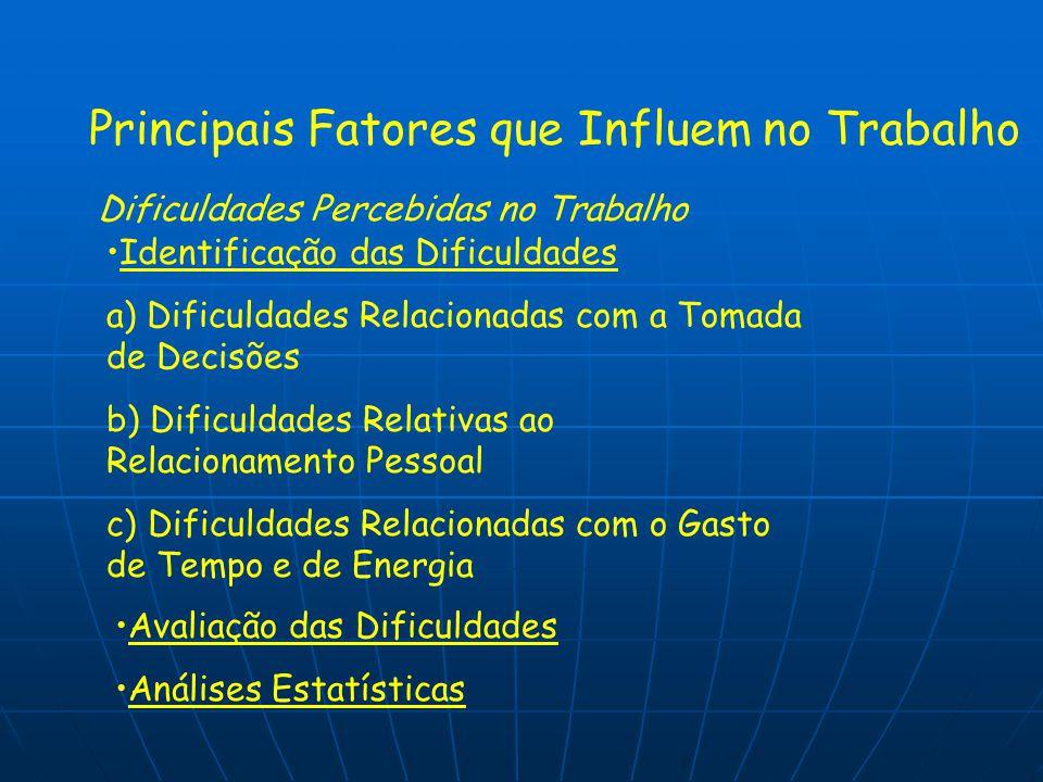 Seleção e treinamento - - Diferenças na produtividade - - Seleção e treinamento - - Programa de treinamento - - Controle da aprendizagem - - Reciclagem - - Cargos, salários e carreiras