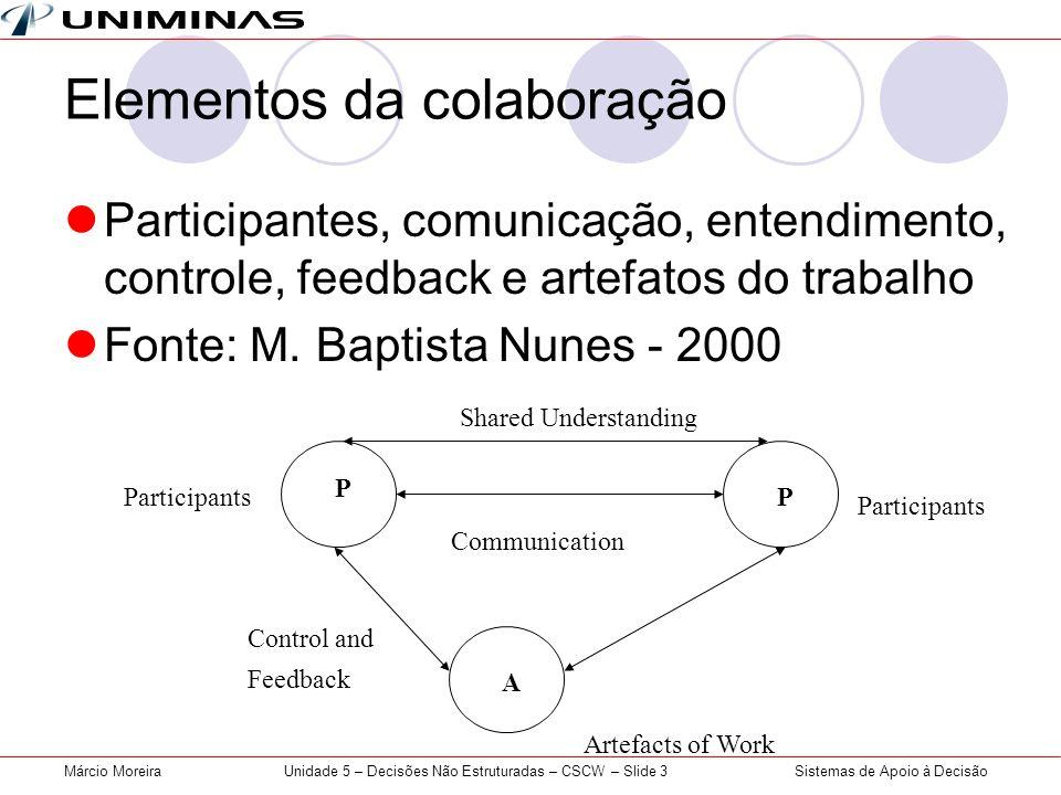 Sistemas de Apoio à DecisãoMárcio MoreiraUnidade 5 – Decisões Não Estruturadas – CSCW – Slide 3 Elementos da colaboração Participantes, comunicação, e