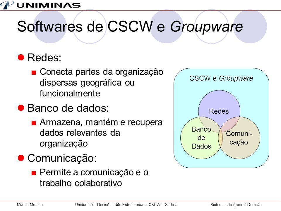 Sistemas de Apoio à DecisãoMárcio MoreiraUnidade 5 – Decisões Não Estruturadas – CSCW – Slide 4 CSCW e Groupware Softwares de CSCW e Groupware Redes: