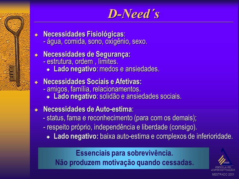 MESTRADO 2001 D-Need´s Necessidades Fisiológicas : - água, comida, sono, oxigênio, sexo. Necessidades de Segurança: - estrutura, ordem, limites. Lado