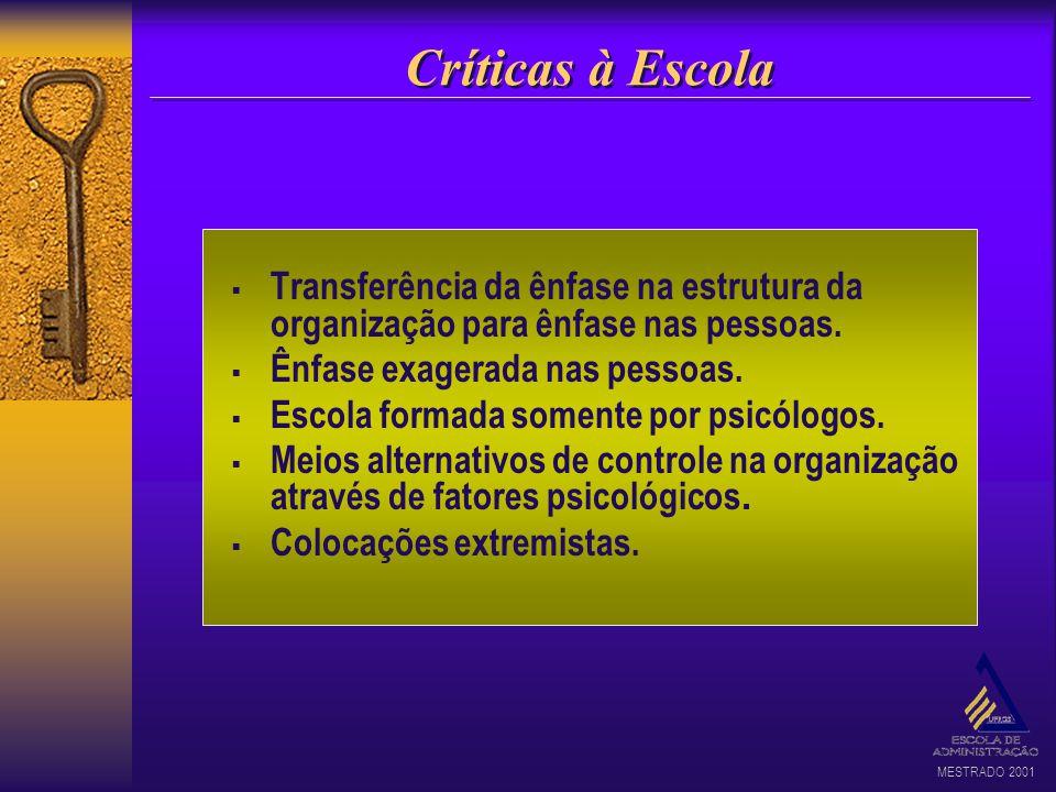 MESTRADO 2001 Críticas à Escola Transferência da ênfase na estrutura da organização para ênfase nas pessoas. Ênfase exagerada nas pessoas. Escola form