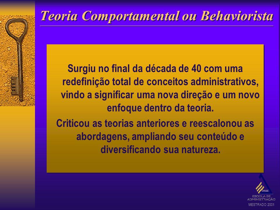 MESTRADO 2001 Teoria Comportamental ou Behaviorista Surgiu no final da década de 40 com uma redefinição total de conceitos administrativos, vindo a si