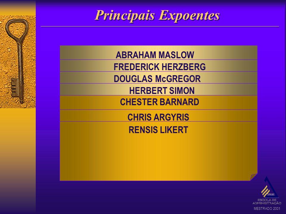 MESTRADO 2001 Principais Expoentes ABRAHAM MASLOW Idéia inovadora: Hierarquia das necessidades. Suas obras mais importantes: Motivation and Personalit