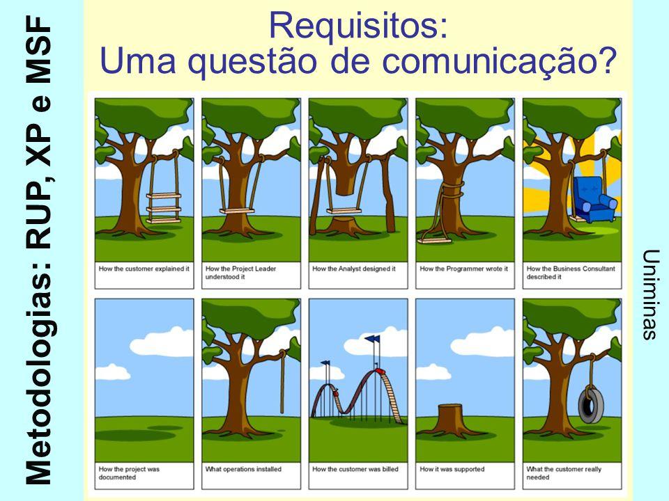Metodologias: RUP, XP e MSF Uniminas Requisitos: Uma questão de comunicação?