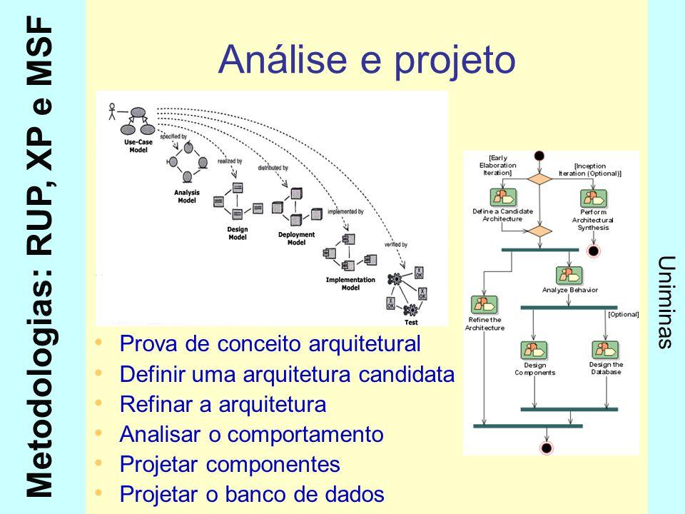 Metodologias: RUP, XP e MSF Uniminas Análise e projeto Prova de conceito arquitetural Definir uma arquitetura candidata Refinar a arquitetura Analisar