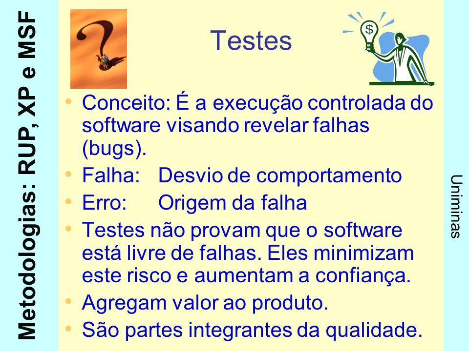 Metodologias: RUP, XP e MSF Uniminas Testes Conceito: É a execução controlada do software visando revelar falhas (bugs). Falha:Desvio de comportamento
